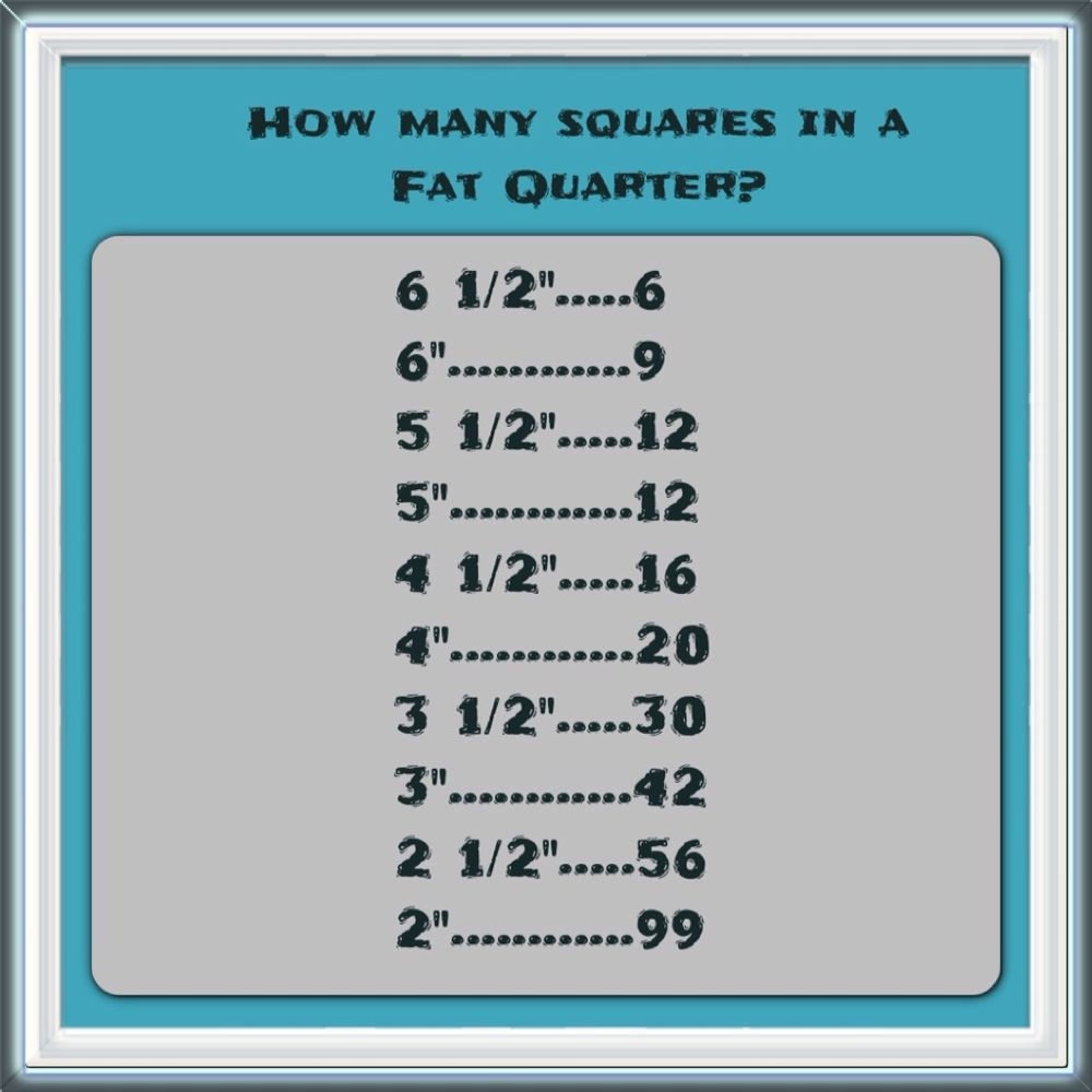squares in fat quarter chart