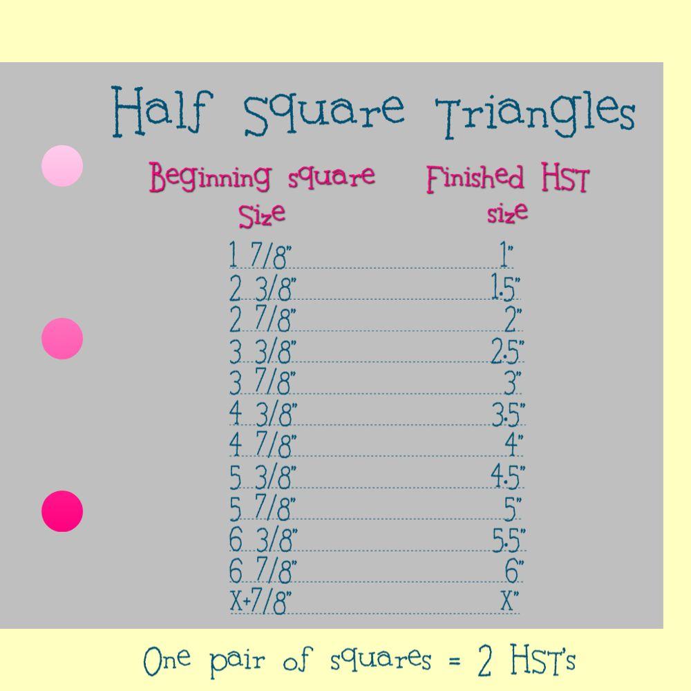 HST Chart